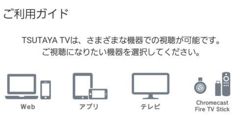 ①:TSUTAYA TVに対応した機器